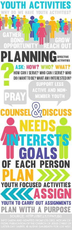 Youth activities infographic from LDSNEST.COM Why do we have youth activities and how to plan them #lds #ldsyouth #ldsleadership #leadership