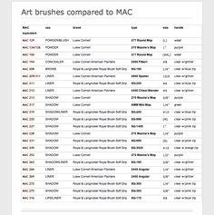 art brush dupes for mac