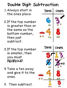 Regrouping Poster Freebie. Great easy way to teach to kids.