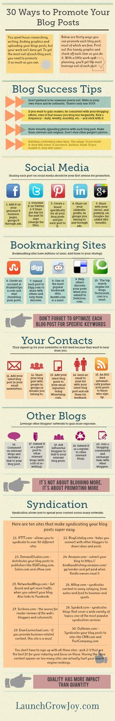 30 tips for promoting your blog content #Infographic