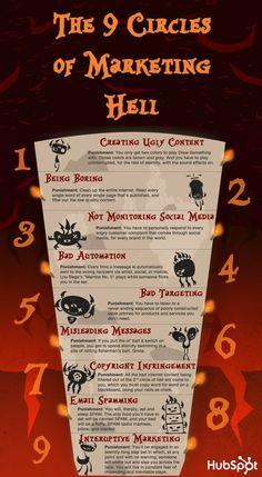 Los 9 círculos del infierno del marketing #infografia #infographic