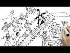 Three-Minute Video Explaining the Common Core State Standards via The Educators PLN