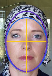 How to figure out your face shape, Part 2