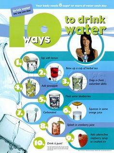 10 ways to add zing to your water!