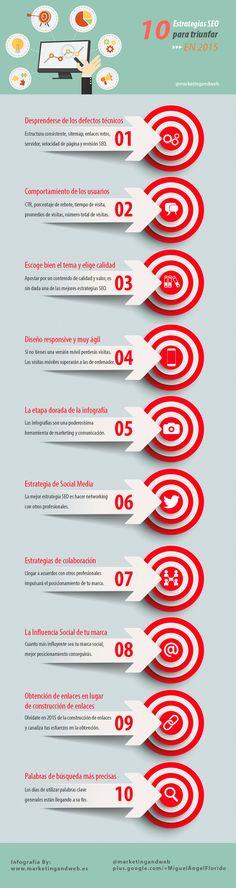 10 Estrategias #SEO...