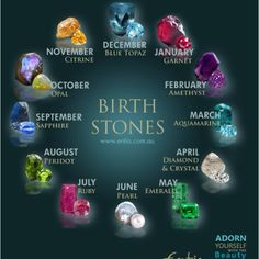 Birth Stones...keep the colors of the flowers their birthstones? Hmmmm...can't decide...and don't forget the ivy!