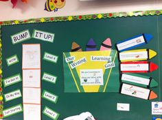 Writing Learning Goal, Success Criteria and Bump it up wall!