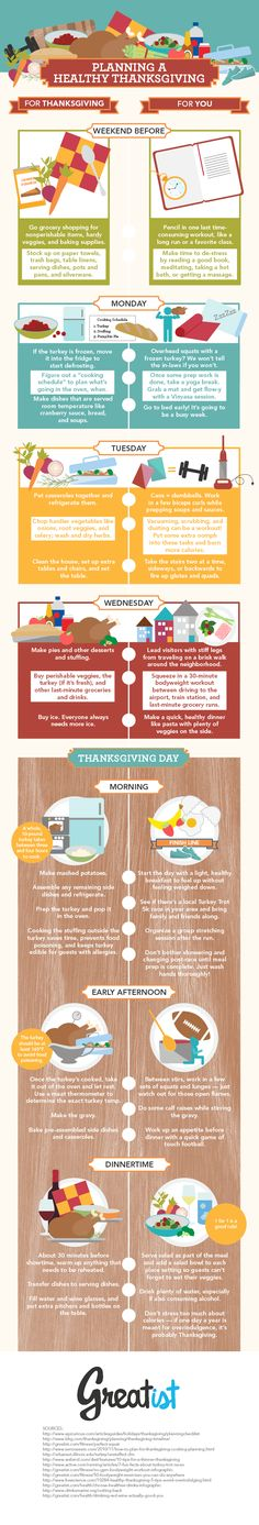 Planning a healthier Thanksgiving