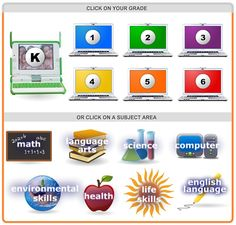 Fun Online Educational Games  by Grade Level