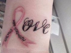 breast cancer tat