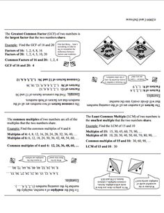 Here's a very cool mini-book on GCF and LCM. Find folding directions at: http://home.centurytel.net/cdefreese/foldables/folding_the_factors_and_multiple.htm