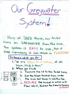 Greywater system in SEED House.