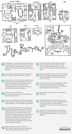 The Burrow...n real estate company Movoto, which is home to some pretty serious Potter fans, decided to assess the value of the Weasley family's (imaginary) uber-cozy home, The Burrow. If it existed, you could have the 1,467-square-foot home for a cool $660,150, or 89,816 Galleons. Here's a blueprint of the 10-room space, which the Movoto team dreamed up by extrapolating from the (likely) dimensions of the kitchen table and fireplace mantle mentioned in the books.