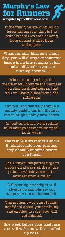 Murphy's Law for Runners