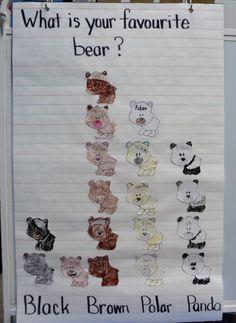 Grade ONEderful: Bear Unit
