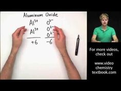 Writing Ionic Formulas: Introduction - YouTube