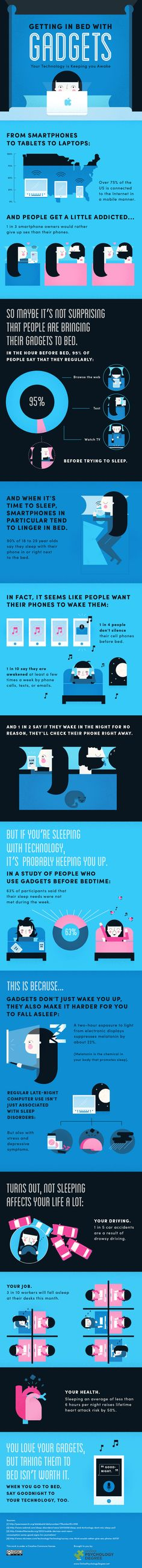 Getting In Bed With Gadgets - Your Technology Is Keeping You Awake [Infographic]