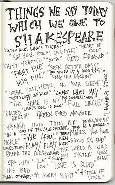 Shakespeare's sayings