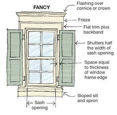 Window trim details