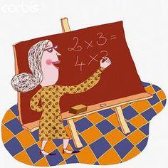 Multiplication Memorization Tips
