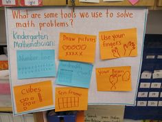 Anchor Chart for Solving Math Problems