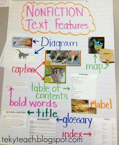 The Techy Teacher: Nonfiction Text Features anchor chart idea and free nonfiction text features chart