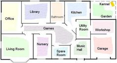 house blueprints, around the house, household tips, house plans