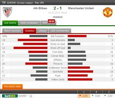 Manchester United defeated 2-1 by Athletic Bilbao in Spain and the Red Devils are knocked out from the Europa League.    Match details: www.FlashScore.com/match/8GhnlSJ9/#match-summary
