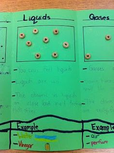 States of Matter - science and math combo