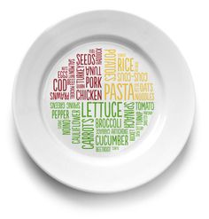 """""""Portion Distortion"""" describes how our portion sizes have become bigger over time. What we think is a 'normal' portion may actually be enoug..."""