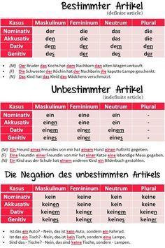 Artikels #Deutsch Confused with German articles? Find your best German tutor at http://www.tutorz.com/find/german