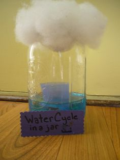 Water Cycle in a Jar. Fill up 1/4 of the jar with water, put a small cup in the middle. Loosely cover the top of the jar with plastic wrap, adding a rock to weight down the center. Put lid back on jar. I added stuffing to look like a cloud. Sit in sunlight. It takes a while, but after a while you will see condensation on the plastic wrap. After it builds up, the condensation will slide down the slope to the place where the rock is, then fall off the end. My science teacher showed this to me.