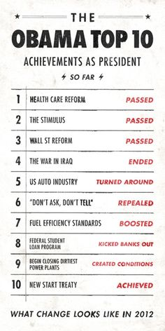 Just some of Obama's accomplishments, although I wouldn't call these his top 10.