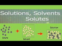 Solution Solvent Solute  -Lesson for Kids