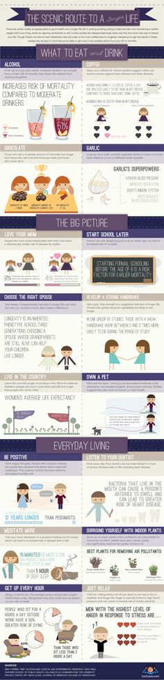 fit, chocolate drinks, life infograph, live longer, scenic rout, healthi, life tips, longer life, healthy life