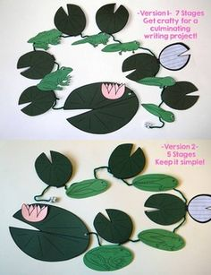 camping kids crafts, plant art projects for kids, frog life, animal experiments for kids, life cycl
