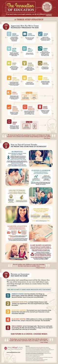 The innovation of  #education. #infografia #infographic >>