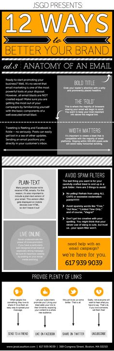 Anatomy of an #Email