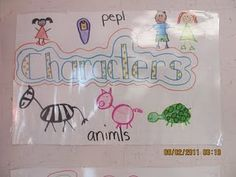 characters anchor chart