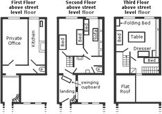Google Image Result for http://www.annefrankdiaryreference.org/gifs/annexe_floorplan.gif