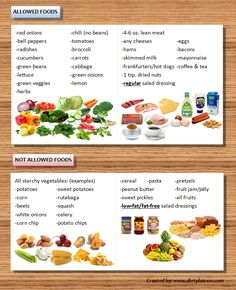 Grapefruit Diet on Pinterest | Mayo Clinic Diet, Oatmeal Diet and Egg ...