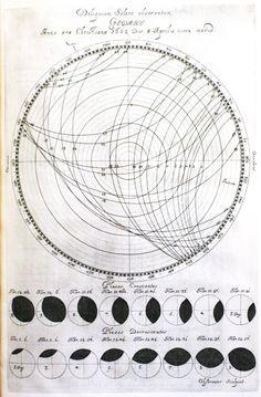 Hevelius: 1652 eclipse.  Johannes Hevelius, Epistolae IV (Danzig, 1654), plate.    http://astronomy.edwardworthlibrary.ie/The-Solar-System/The-Sun