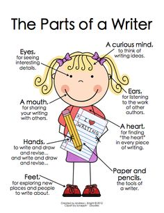 Poster: The Parts of a Writer ... This bundled set includes readers, writers, scientists, mathematicians, friends, and teachers. The set represents both boys and girls of varying skin tones. $