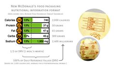 McDonalds food packaging circa 2006