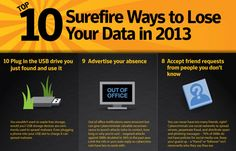 """Top 10 Surefire Ways To Lose Your Data In 2013 (infographic) - #2 """"Wait to Backup"""" - Don't risk losing your pins, get a free backup at www.pin4ever.com today! We've saved over 2.5 million pins since September 2012. Visit our website to learn more, read testimonials, and try out a complimentary backup!"""
