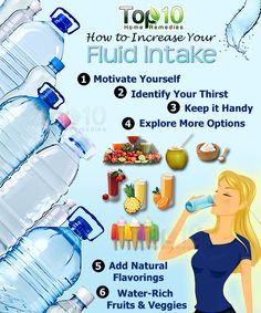 Interesting Ways to Increase Your Fluid (water) Intake.