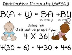 Distributive Property BABY image..