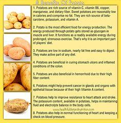 Potatoes health benefits