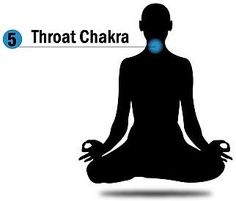 <3 If you suffer from headaches, stiff neck, shoulder tension, or find it hard to express yourself & your inner truth, then you need to open & balance your THROAT CHAKRA: http://www.spiritualcoach.com/throat-chakra-healing/