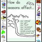 Social Studies work teaches about our daily life. Seasons and climate are a big part of that!  In our work on Social Studies we look at how all the... season, social studi